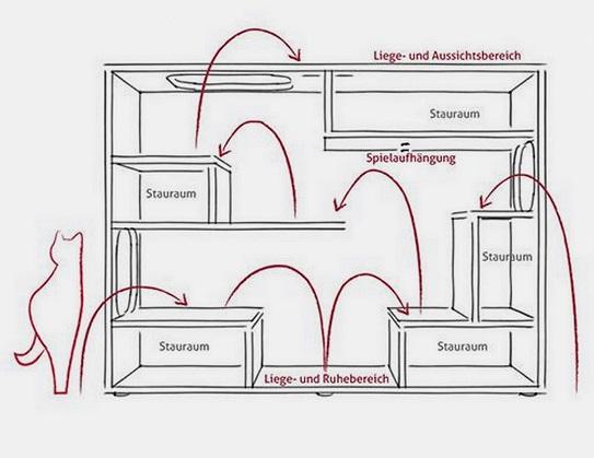 stauraum und katzen furniture bringt beides zusammen. Black Bedroom Furniture Sets. Home Design Ideas